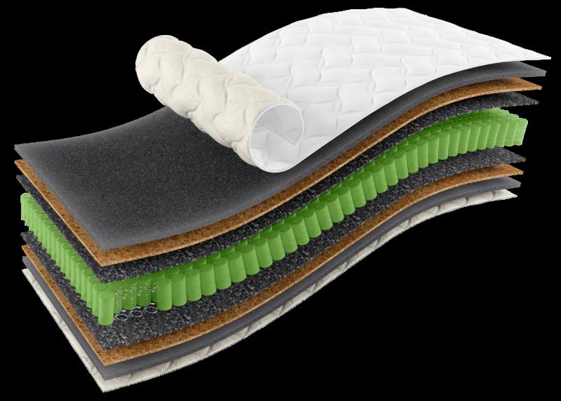 Ортопедичний матрац Omega Sleep&Fly Organic   Луцьк
